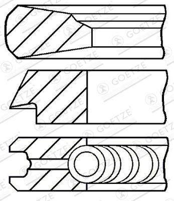 GOETZE ENGINE Piston Ring Kit for NISSAN - item number: 08-325600-00