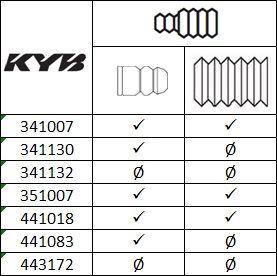 Stoßdämpfer Satz Golf 1 Cabrio vorne und hinten 1986 - KYB 351007 ()