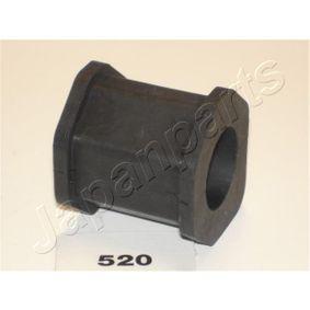Casquilho de apoio, barra estabilizadora RU-520 comprar 24/7