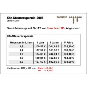 TWINTEC Sistema regolaz. partenza a freddo, Convers. Euro2 20 31 10 15 acquista online 24/7