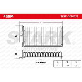 Filtr, vzduch v interiéru SKIF-0170217 pro CITROËN nízké ceny - Nakupujte nyní!