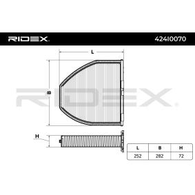 Original RIDEX Filter, kupéventilation 424I0070 beställa högsta kvalitet